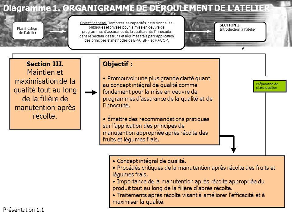 Présentation 1.1 Objectif : Promouvoir une plus grande clarté quant au concept intégral de qualité comme fondement pour la mise en oeuvre de programme