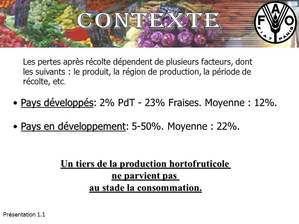 Présentation 1.1 Les pertes après récolte dépendent de plusieurs facteurs, dont les suivants : le produit, la région de production, la période de réco