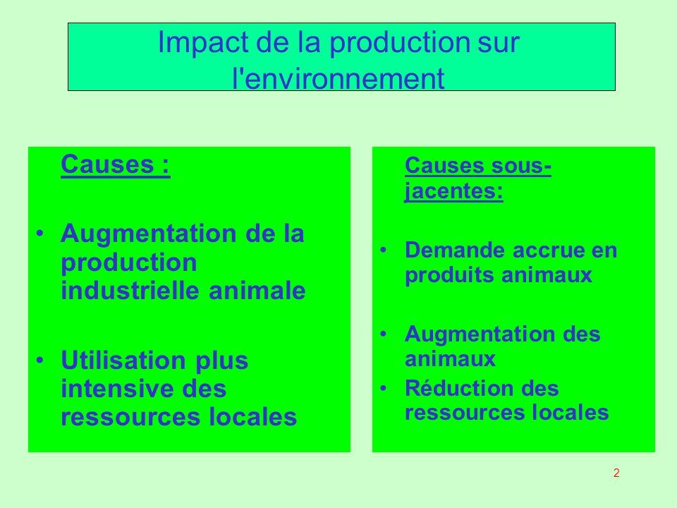 3 Flux, risques & bienfaits des nutriments Fourrage Converti par les animaux en Produits de consommation et Fumier pour lagriculture et le fourrage