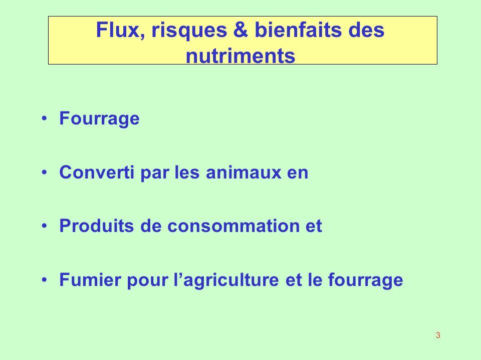 4 Flux et risques des nutriments FOURRAGE FERME ANIMAUX PRODUITS FUMIER CULTURES DEGRADATIONPOLLUTIONPERTES SEPARATION ENTRE AGRICULTURE ET ELEVAGE