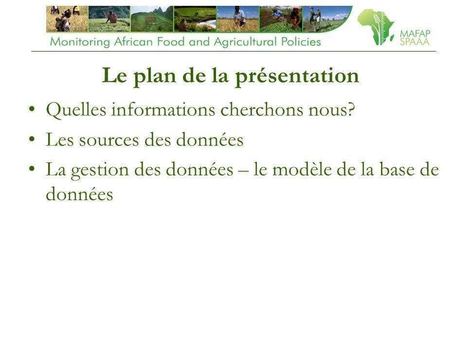 Le plan de la présentation Quelles informations cherchons nous? Les sources des données La gestion des données – le modèle de la base de données