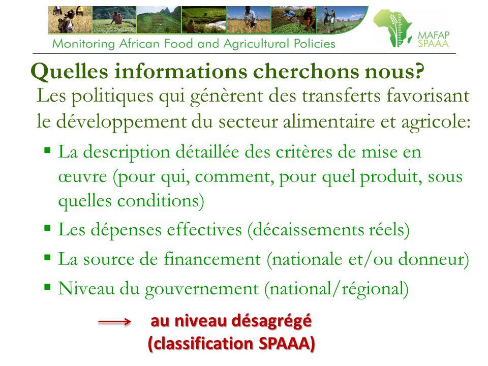 Quelles informations cherchons nous? Les politiques qui génèrent des transferts favorisant le développement du secteur alimentaire et agricole: La des