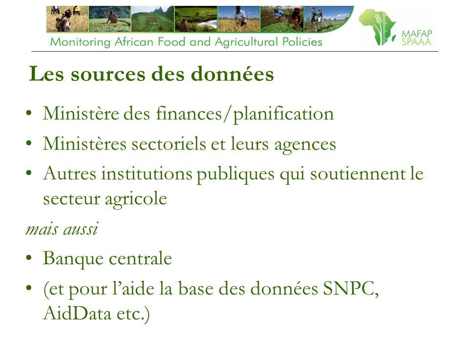 Les sources des données Ministère des finances/planification Ministères sectoriels et leurs agences Autres institutions publiques qui soutiennent le secteur agricole mais aussi Banque centrale (et pour laide la base des données SNPC, AidData etc.)