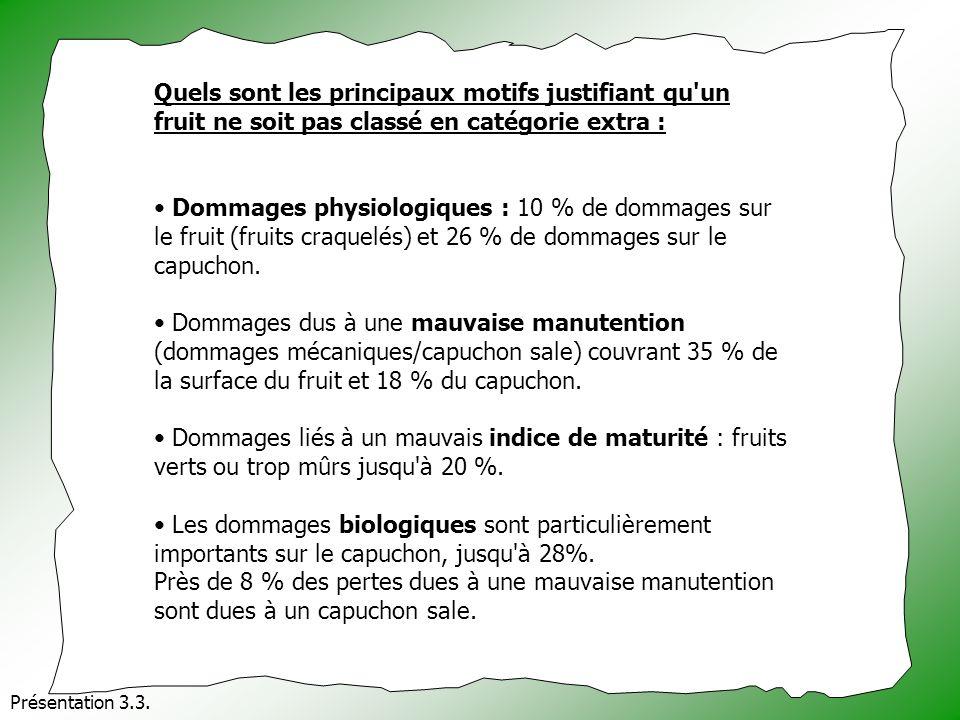 Présentation 3.3. Quels sont les principaux motifs justifiant qu'un fruit ne soit pas classé en catégorie extra : Dommages physiologiques : 10 % de do