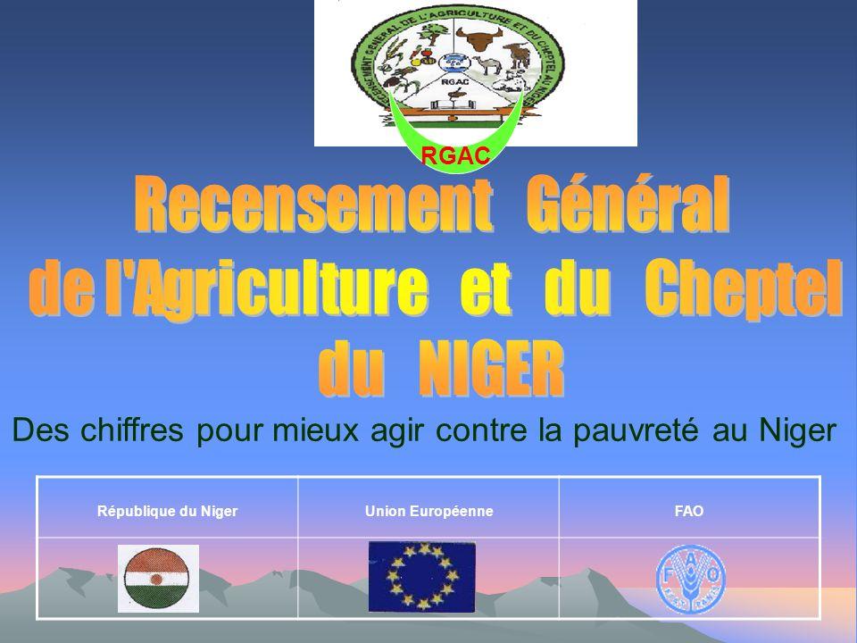 République du Niger Union EuropéenneFAO RGAC Des chiffres pour mieux agir contre la pauvreté au Niger