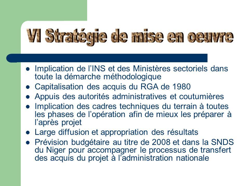 Implication de lINS et des Ministères sectoriels dans toute la démarche méthodologique Capitalisation des acquis du RGA de 1980 Appuis des autorités a