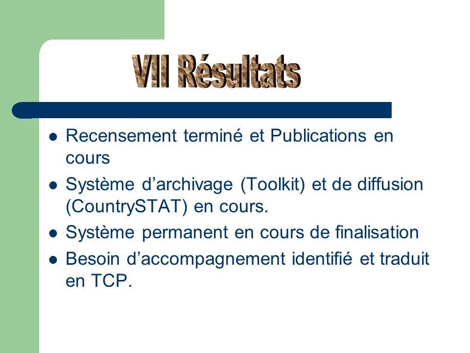 Recensement terminé et Publications en cours Système darchivage (Toolkit) et de diffusion (CountrySTAT) en cours. Système permanent en cours de finali