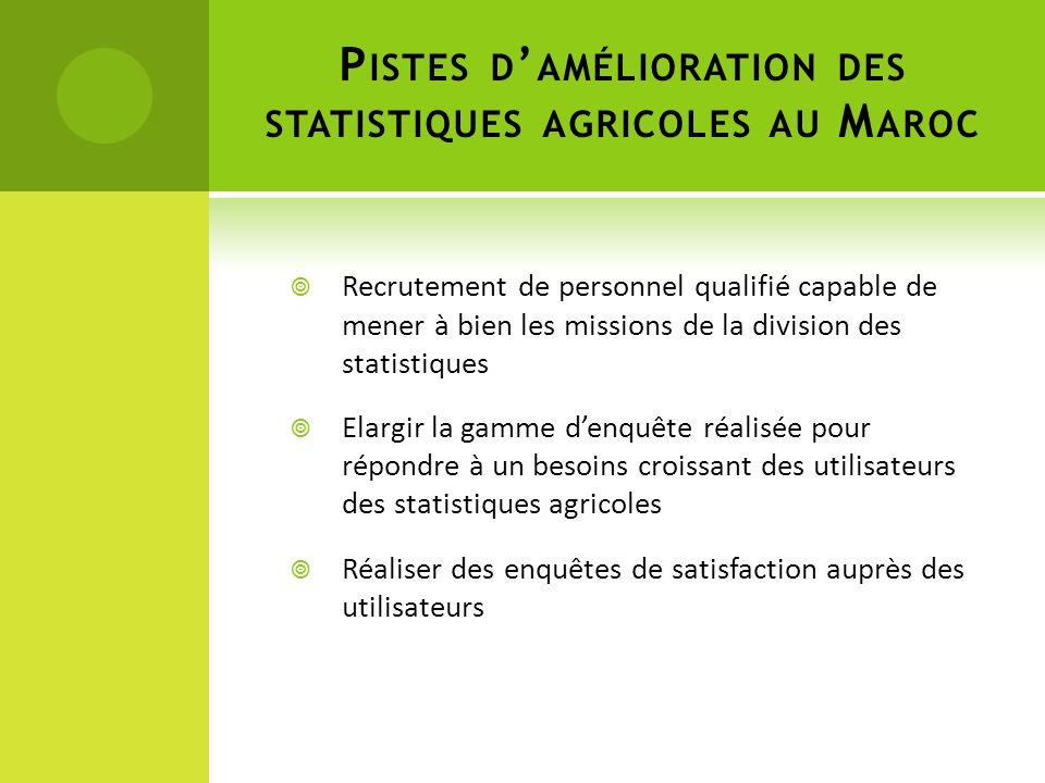 P ISTES D AMÉLIORATION DES STATISTIQUES AGRICOLES AU M AROC Recrutement de personnel qualifié capable de mener à bien les missions de la division des