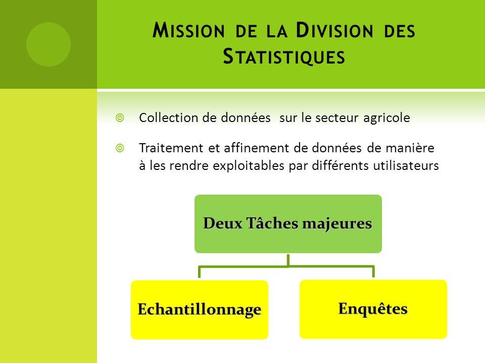 M ISSION DE LA D IVISION DES S TATISTIQUES Collection de données sur le secteur agricole Traitement et affinement de données de manière à les rendre exploitables par différents utilisateurs Deux Tâches majeures Echantillonnage Enquêtes