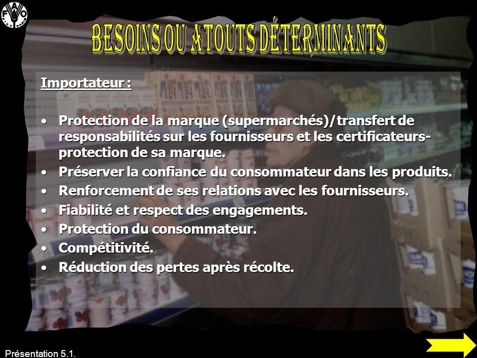 Présentation 5.1. Importateur : Protection de la marque (supermarchés)/transfert de responsabilités sur les fournisseurs et les certificateurs- protec