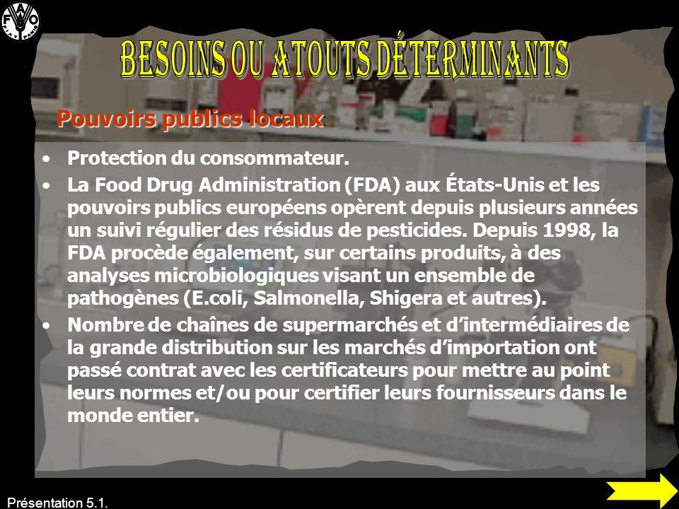 Présentation 5.1. Pouvoirs publics locaux Pouvoirs publics locaux : Protection du consommateur. La Food Drug Administration (FDA) aux États-Unis et le