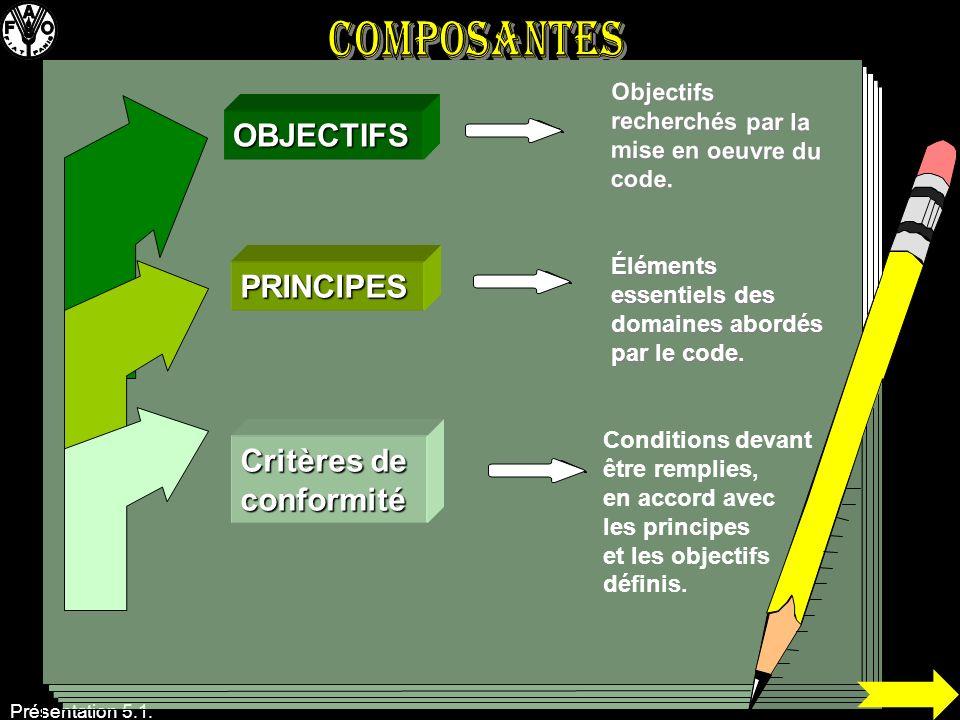 Présentation 5.1. OBJECTIFS PRINCIPES Critères de conformité Objectifs recherchés par la mise en oeuvre du code. Éléments essentiels des domaines abor