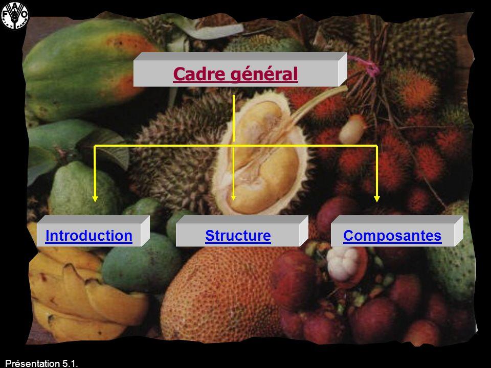 Présentation 5.1. Cadre général IntroductionComposantesStructure