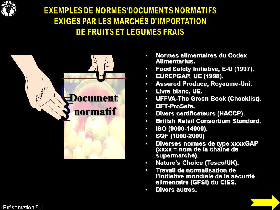 Présentation 5.1. Normes alimentaires du Codex Alimentarius.Normes alimentaires du Codex Alimentarius. Food Safety Initiative, E-U (1997).Food Safety