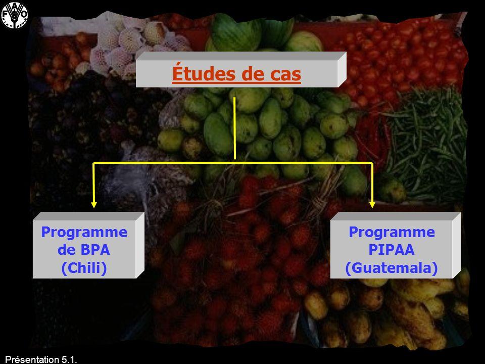 Présentation 5.1. Programme de BPA (Chili) Études de cas Programme PIPAA (Guatemala)