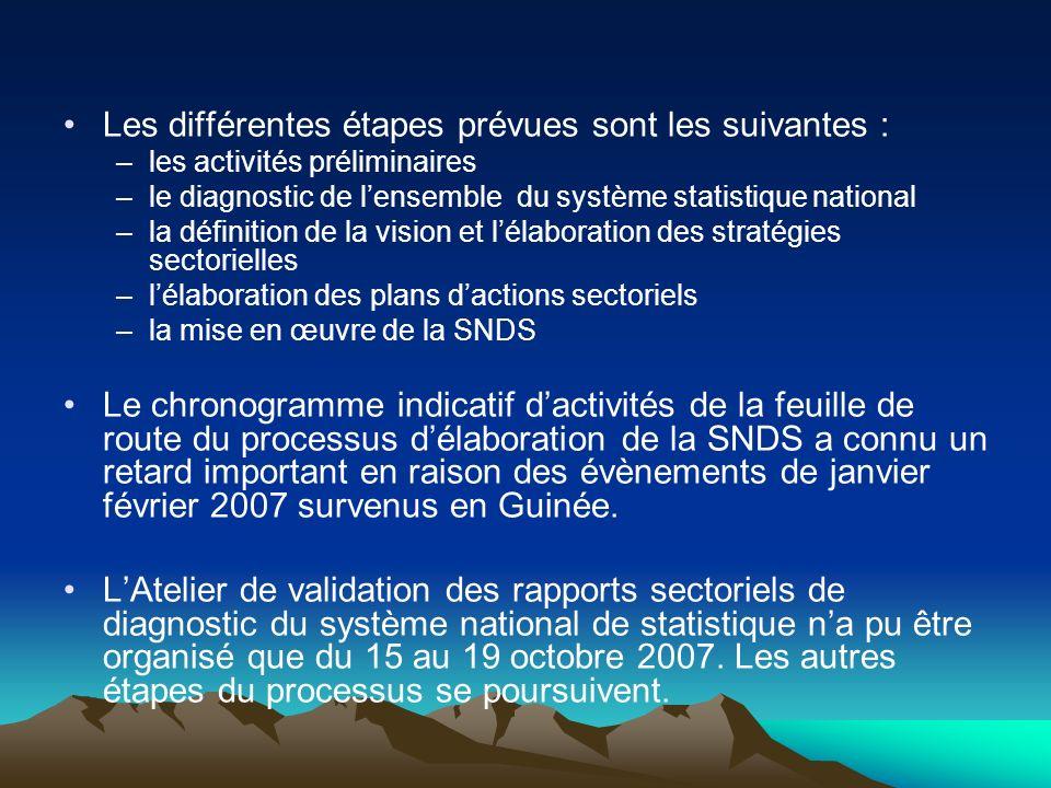Les différentes étapes prévues sont les suivantes : –les activités préliminaires –le diagnostic de lensemble du système statistique national –la défin