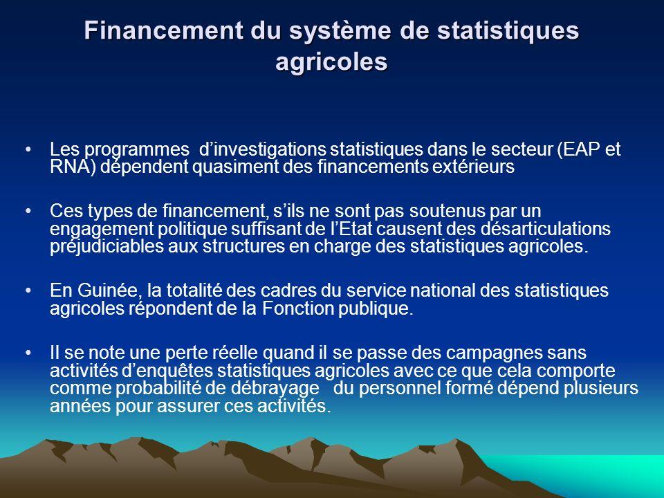 Financement du système de statistiques agricoles Les programmes dinvestigations statistiques dans le secteur (EAP et RNA) dépendent quasiment des fina