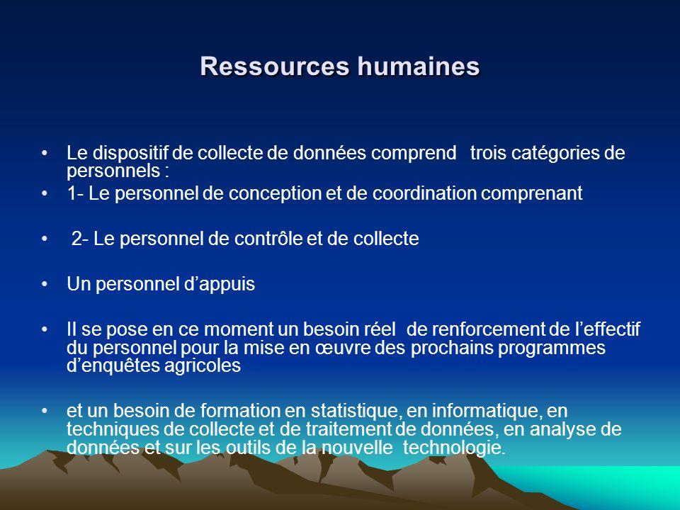 Ressources humaines Le dispositif de collecte de données comprend trois catégories de personnels : 1- Le personnel de conception et de coordination co