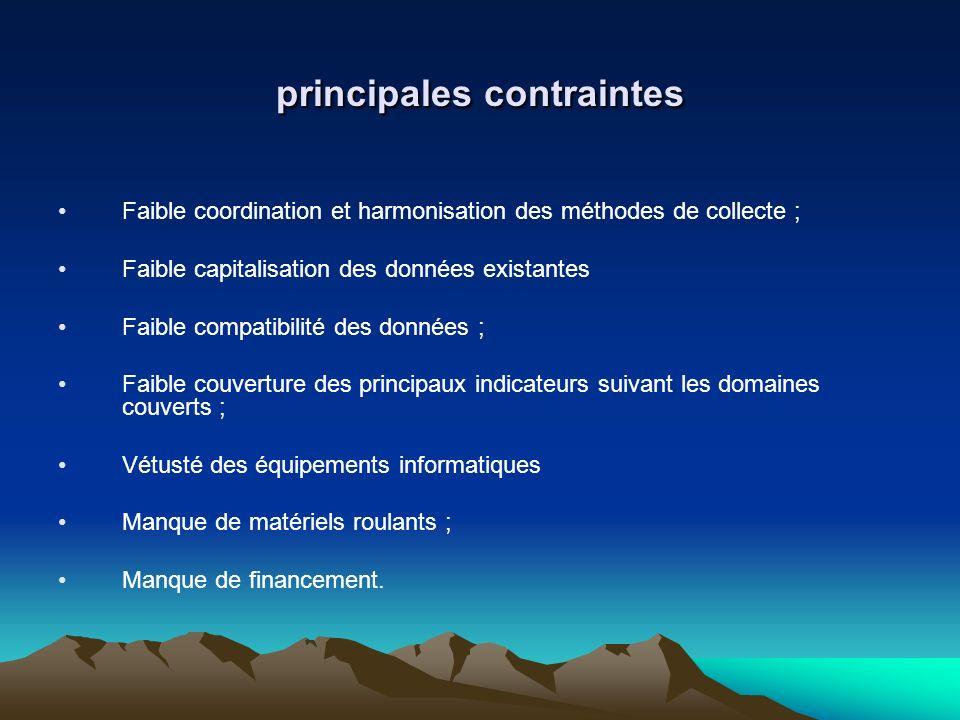principales contraintes Faible coordination et harmonisation des méthodes de collecte ; Faible capitalisation des données existantes Faible compatibil