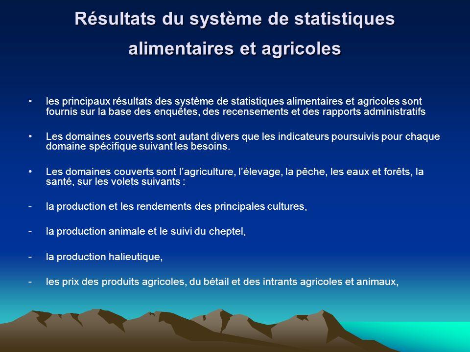 Résultats du système de statistiques alimentaires et agricoles les principaux résultats des système de statistiques alimentaires et agricoles sont fou