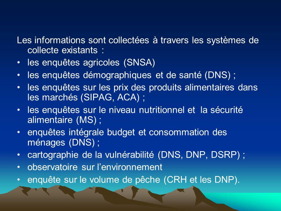 Les informations sont collectées à travers les systèmes de collecte existants : les enquêtes agricoles (SNSA) les enquêtes démographiques et de santé
