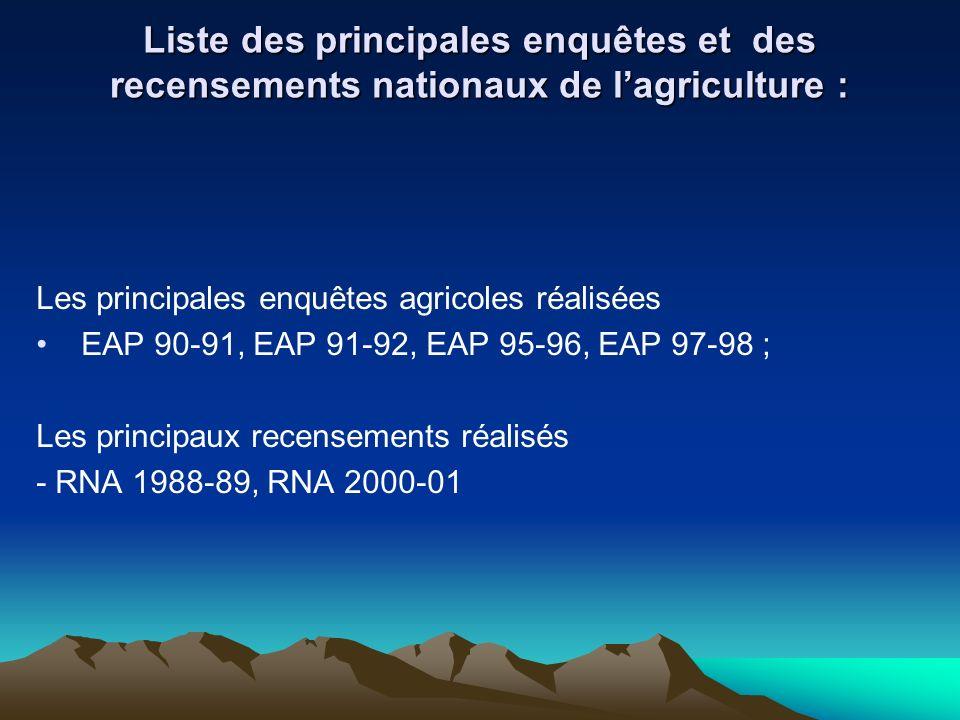 Liste des principales enquêtes et des recensements nationaux de lagriculture : Les principales enquêtes agricoles réalisées EAP 90-91, EAP 91-92, EAP