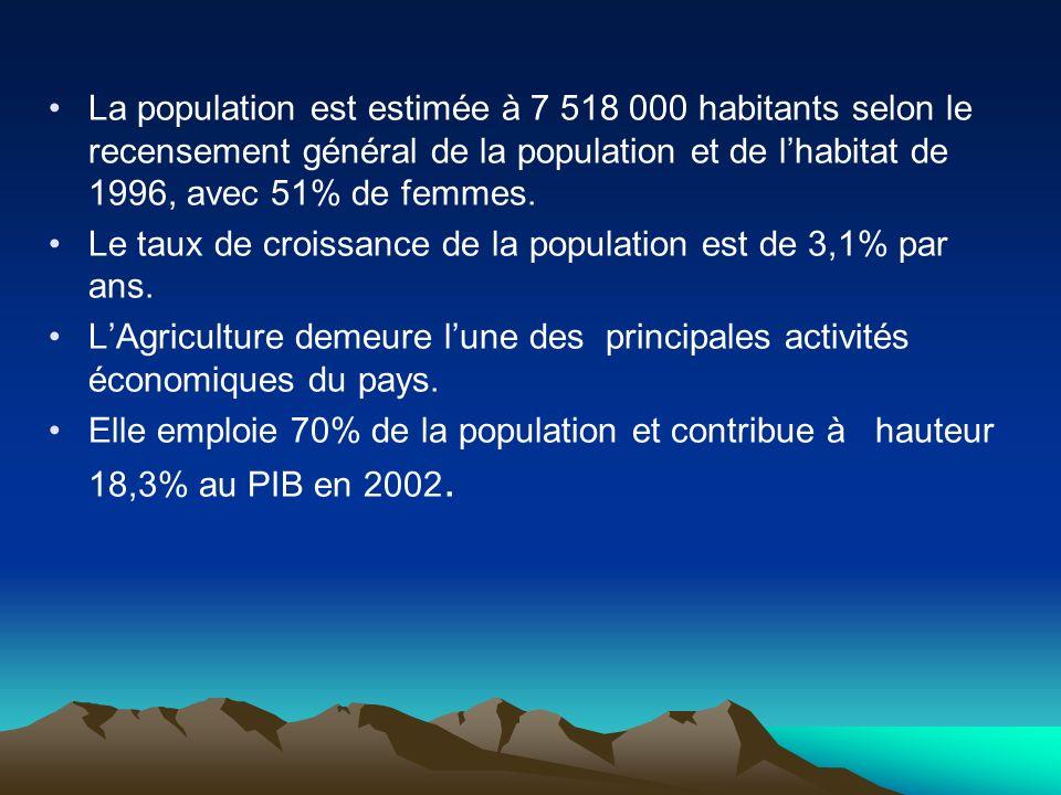 La population est estimée à 7 518 000 habitants selon le recensement général de la population et de lhabitat de 1996, avec 51% de femmes. Le taux de c