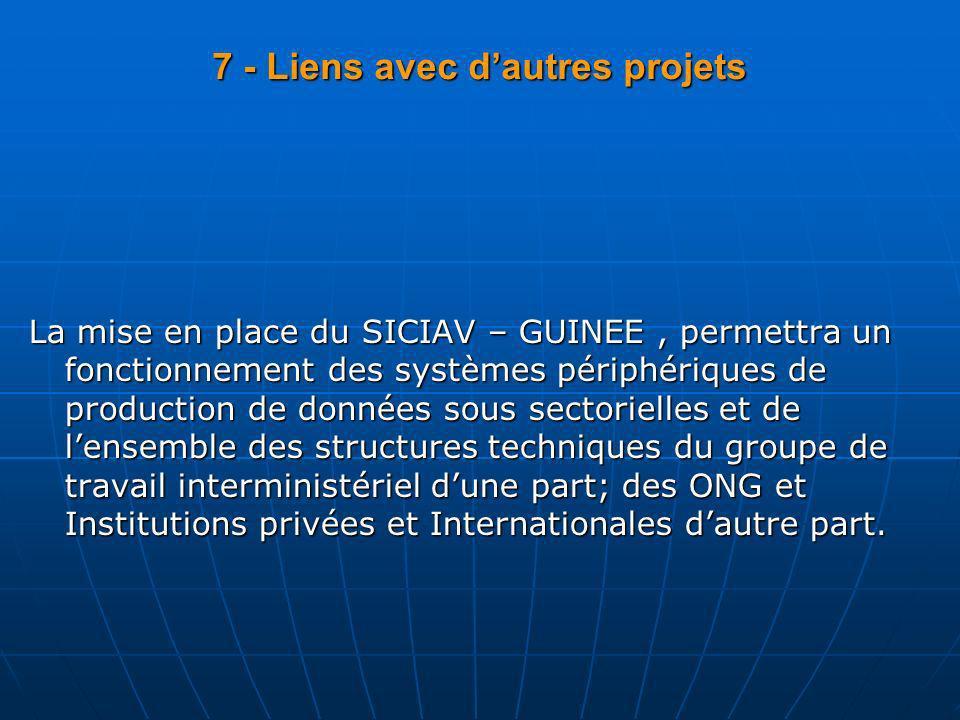 7 - Liens avec dautres projets La mise en place du SICIAV – GUINEE, permettra un fonctionnement des systèmes périphériques de production de données so