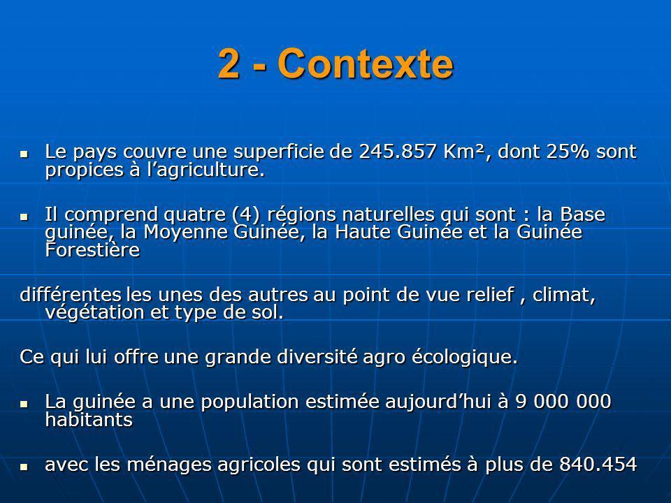 2 - Contexte Le pays couvre une superficie de 245.857 Km², dont 25% sont propices à lagriculture. Le pays couvre une superficie de 245.857 Km², dont 2