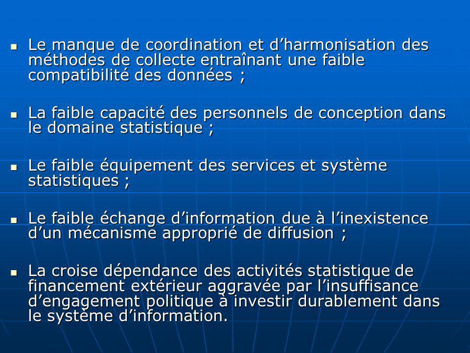 Le manque de coordination et dharmonisation des méthodes de collecte entraînant une faible compatibilité des données ; Le manque de coordination et dh