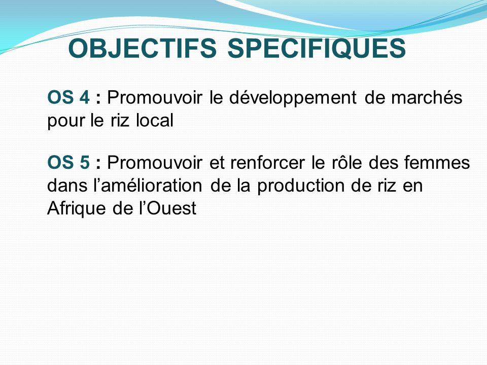 OBJECTIFS SPECIFIQUES OS 4 : Promouvoir le développement de marchés pour le riz local OS 5 : Promouvoir et renforcer le rôle des femmes dans lamélioration de la production de riz en Afrique de lOuest