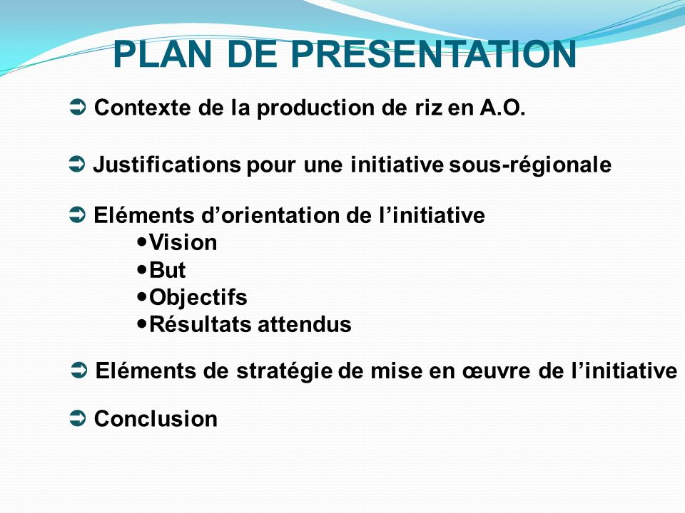 PLAN DE PRESENTATION Contexte de la production de riz en A.O.