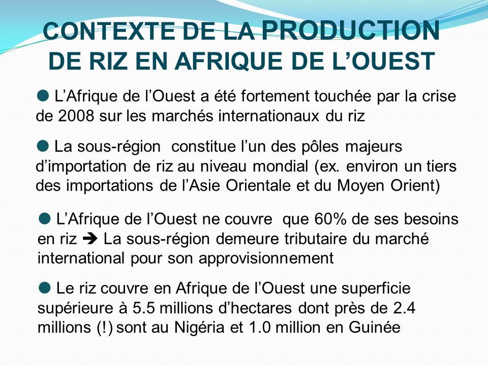 CONTEXTE DE LA PRODUCTION DE RIZ EN AFRIQUE DE LOUEST Les types de riziculture dominants en Afrique de lOuest sont la riziculture pluviale, la riziculture de bas-fonds et la riziculture irriguée Le riz constitue une culture très importante dans les stratégies nationales de sécurité alimentaire dans presque tous les pays de la sous-région Le riz est appelé à être la denrée de base dans les années à venir en Afrique de lOuest (environ 20 millions de tonnes de consommation en 2030 !!!)