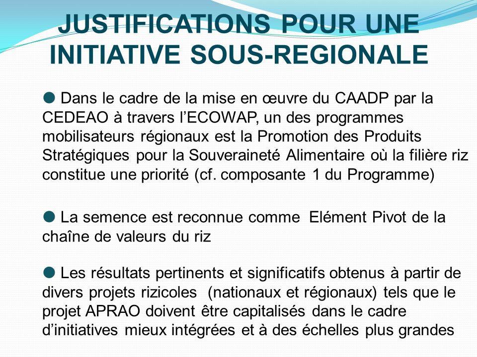 JUSTIFICATIONS POUR UNE INITIATIVE SOUS-REGIONALE Dans le cadre de la mise en œuvre du CAADP par la CEDEAO à travers lECOWAP, un des programmes mobilisateurs régionaux est la Promotion des Produits Stratégiques pour la Souveraineté Alimentaire où la filière riz constitue une priorité (cf.