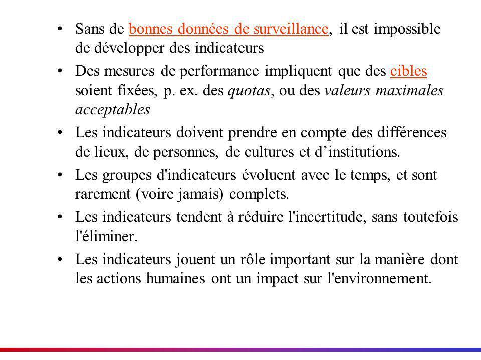 Sans de bonnes données de surveillance, il est impossible de développer des indicateurs Des mesures de performance impliquent que des cibles soient fi