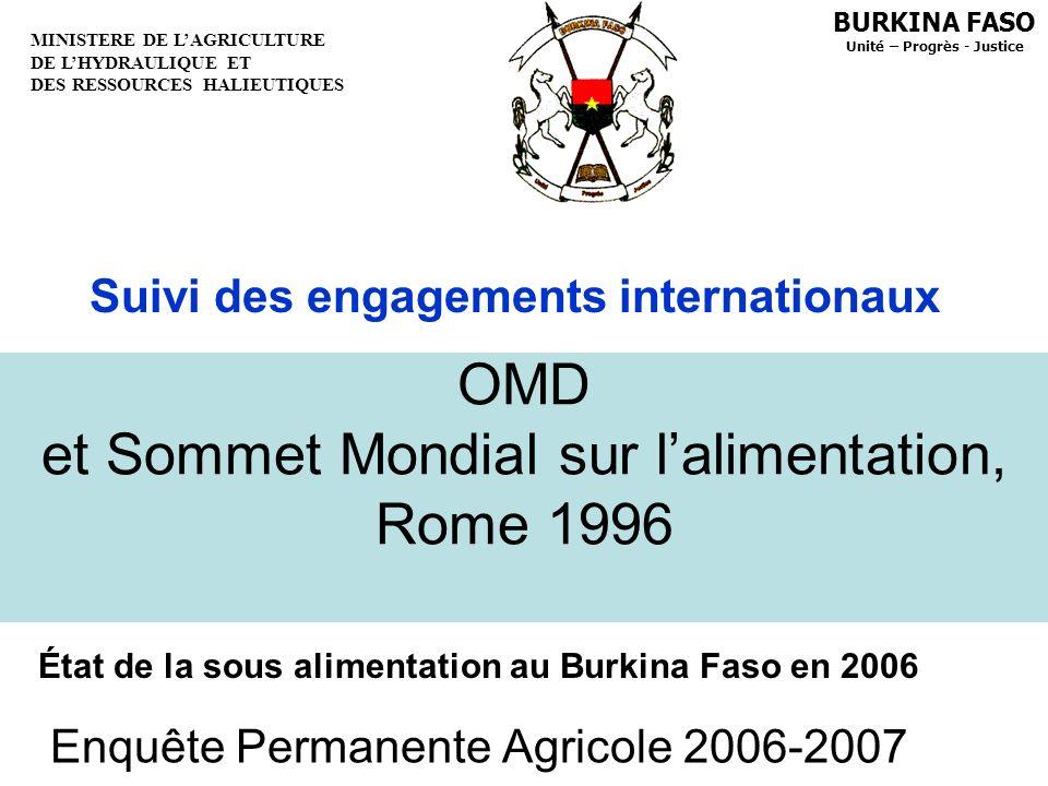 OMD et Sommet Mondial sur lalimentation, Rome 1996 Enquête Permanente Agricole 2006-2007 Suivi des engagements internationaux État de la sous alimentation au Burkina Faso en 2006 MINISTERE DE LAGRICULTURE DE LHYDRAULIQUE ET DES RESSOURCES HALIEUTIQUES BURKINA FASO Unité – Progrès - Justice