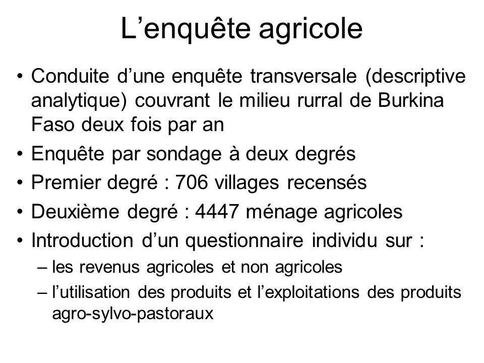 Lenquête agricole Conduite dune enquête transversale (descriptive analytique) couvrant le milieu rurral de Burkina Faso deux fois par an Enquête par s