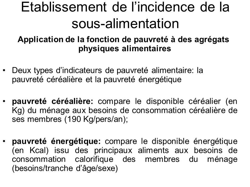 Etablissement de lincidence de la sous-alimentation Application de la fonction de pauvreté à des agrégats physiques alimentaires Deux types dindicateurs de pauvreté alimentaire: la pauvreté céréalière et la pauvreté énergétique pauvreté céréalière: compare le disponible céréalier (en Kg) du ménage aux besoins de consommation céréalière de ses membres (190 Kg/pers/an); pauvreté énergétique: compare le disponible énergétique (en Kcal) issu des principaux aliments aux besoins de consommation calorifique des membres du ménage (besoins/tranche dâge/sexe)