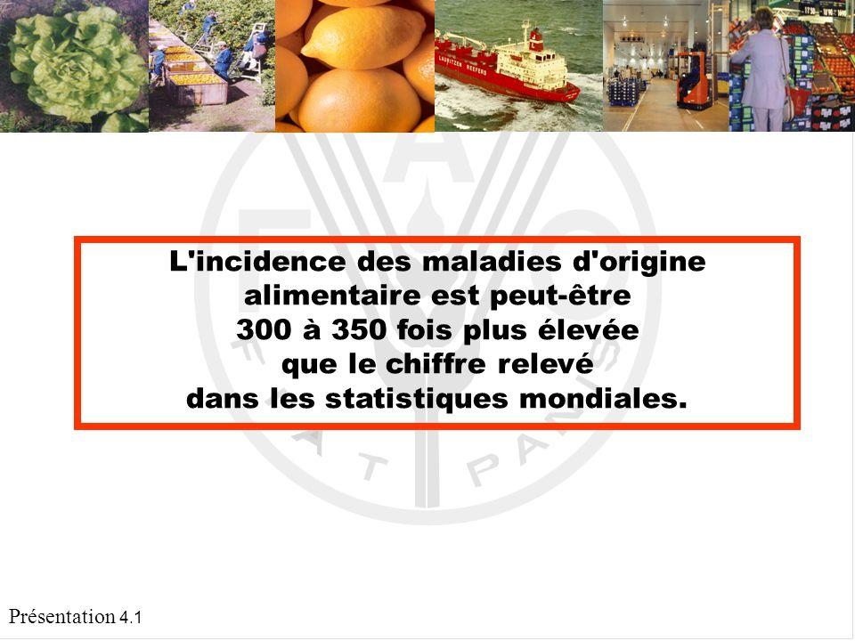 Présentation 4.1 FOYERS DE MALADIES TRANSMISES PAR LES ALIMENTS EN AMÉRIQUE LATINE, 1995-1999.