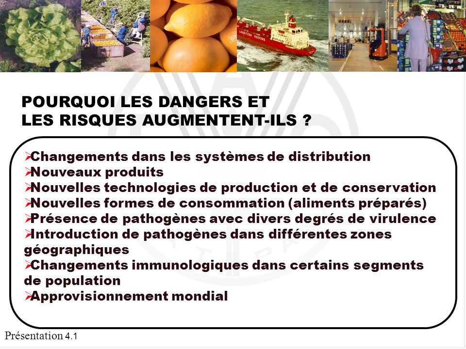 Présentation 4.1 Préoccupation croissante pour la sécurité sanitaire des aliments et les maladies d origine alimentaire APPARITION DU CONCEPT MTA Maladies transmises par les aliments