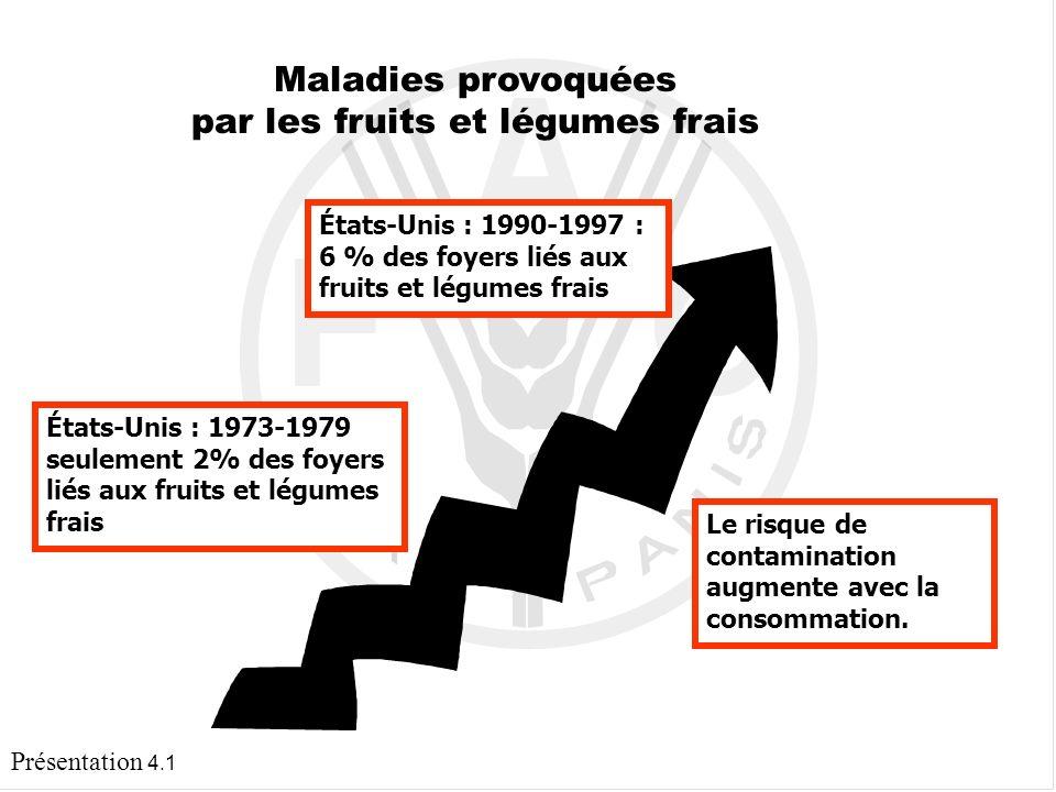 FOYERS DE MALADIES D ORIGINE ALIMENTAIRE EN AMÉRIQUE, PAR TYPES D ALIMENTS, 1995-1999.