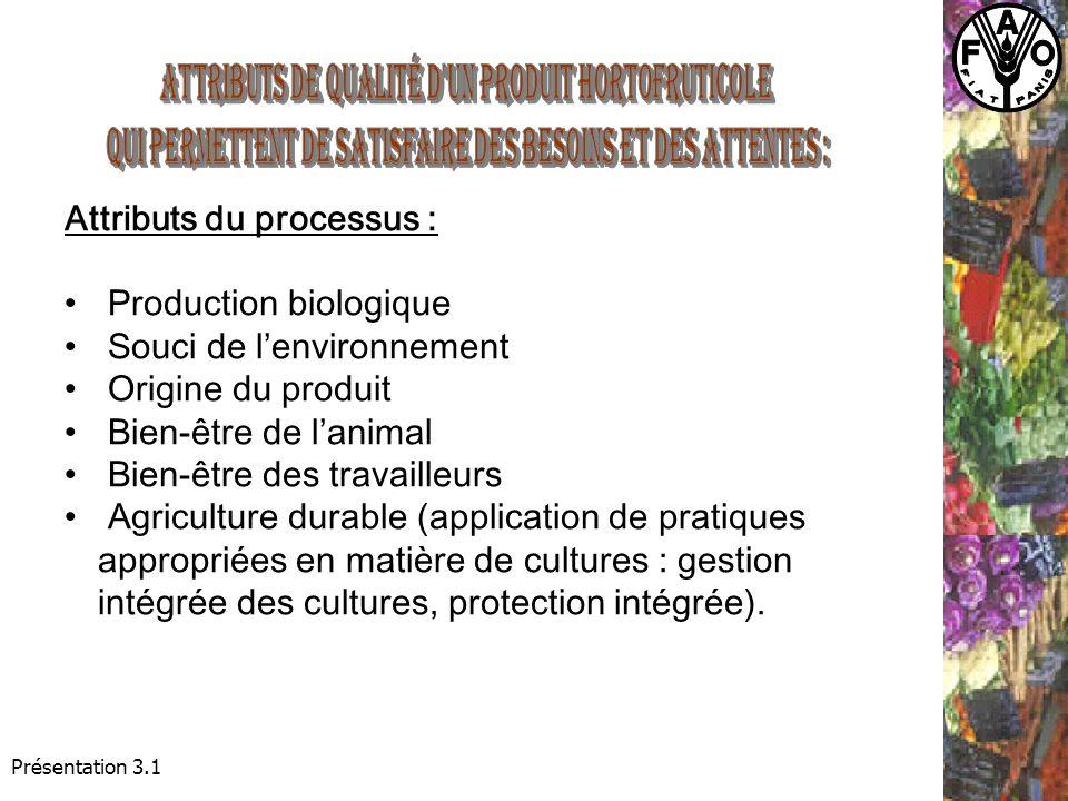 Présentation 3.1 Attributs du processus : Production biologique Souci de lenvironnement Origine du produit Bien-être de lanimal Bien-être des travailleurs Agriculture durable (application de pratiques appropriées en matière de cultures : gestion intégrée des cultures, protection intégrée).