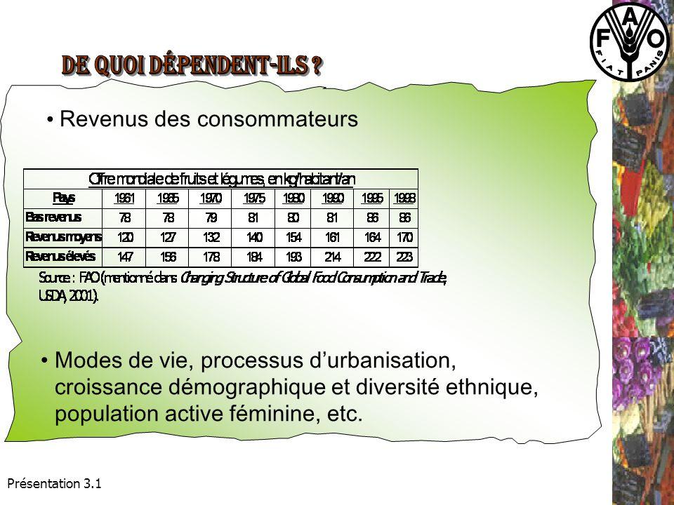 Présentation 3.1 Revenus des consommateurs Modes de vie, processus durbanisation, croissance démographique et diversité ethnique, population active féminine, etc.