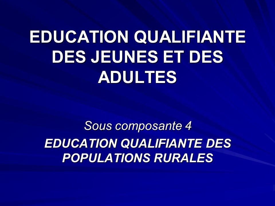 EDUCATION QUALIFIANTE DES JEUNES ET DES ADULTES Sous composante 4 EDUCATION QUALIFIANTE DES POPULATIONS RURALES