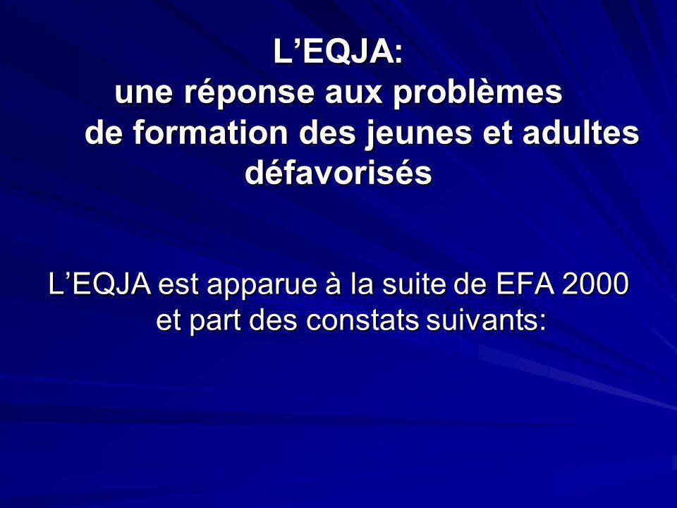 LEQJA: une réponse aux problèmes de formation des jeunes et adultes défavorisés LEQJA est apparue à la suite de EFA 2000 et part des constats suivants