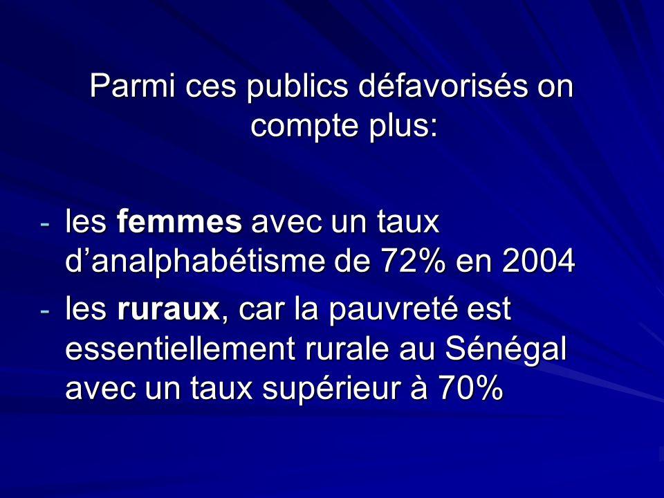 Parmi ces publics défavorisés on compte plus: - les femmes avec un taux danalphabétisme de 72% en 2004 - les ruraux, car la pauvreté est essentielleme