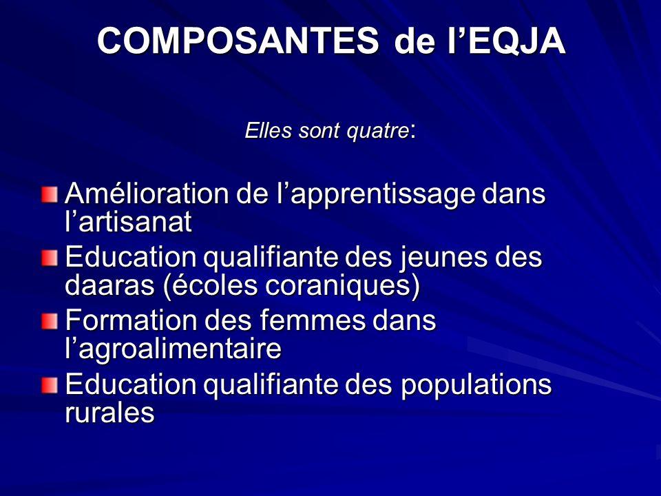 COMPOSANTES de lEQJA Elles sont quatre : Amélioration de lapprentissage dans lartisanat Education qualifiante des jeunes des daaras (écoles coraniques