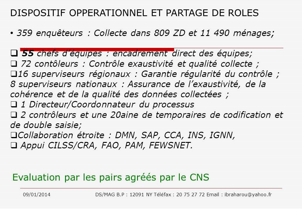 09/01/2014DS/MAG B.P : 12091 NY Téléfax : 20 75 27 72 Email : ibraharou@yahoo.fr DISPOSITIF OPPERATIONNEL ET PARTAGE DE ROLES 359 enquêteurs : Collect