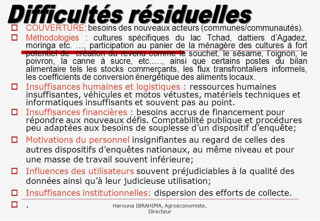 COUVERTURE: besoins des nouveaux acteurs (communes/communautés). Méthodologies : cultures spécifiques du lac Tchad, dattiers dAgadez, moringa etc. …,