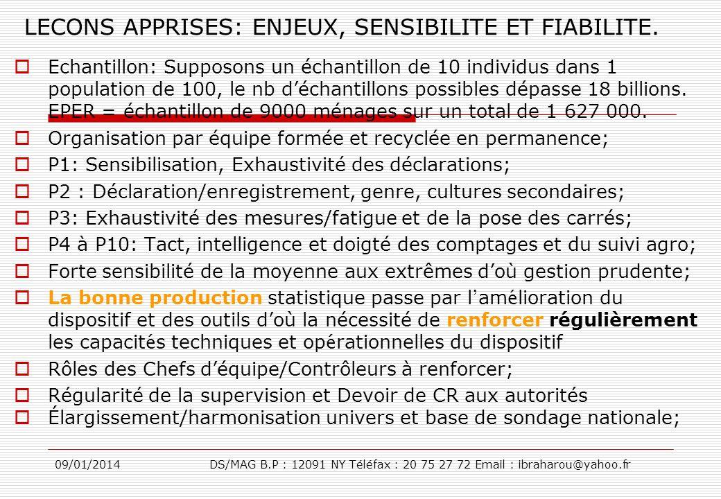 09/01/2014DS/MAG B.P : 12091 NY Téléfax : 20 75 27 72 Email : ibraharou@yahoo.fr LECONS APPRISES: ENJEUX, SENSIBILITE ET FIABILITE. Echantillon: Suppo